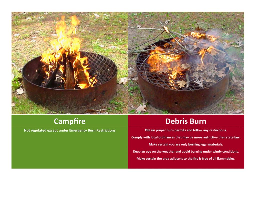A campfire is no longer a campfire if the intent is to burn debris.